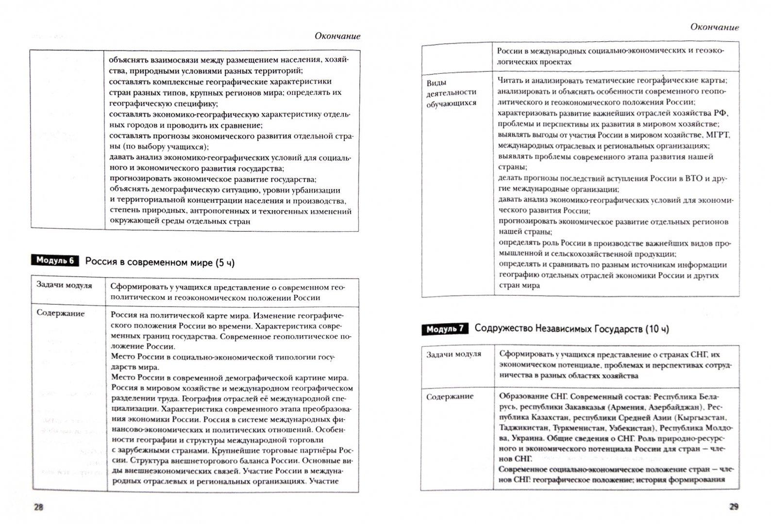 Иллюстрация 1 из 2 для Примерные программы среднего (полного) общего образования: география. 10-11 классы. ФГОС - Петрова, Соловьева   Лабиринт - книги. Источник: Лабиринт