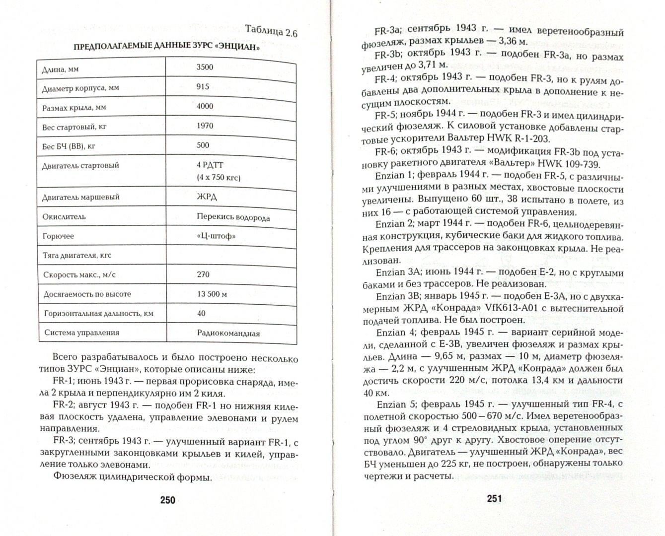 Иллюстрация 1 из 16 для Реактивное оружие Второй Мировой - Константин Кузнецов | Лабиринт - книги. Источник: Лабиринт