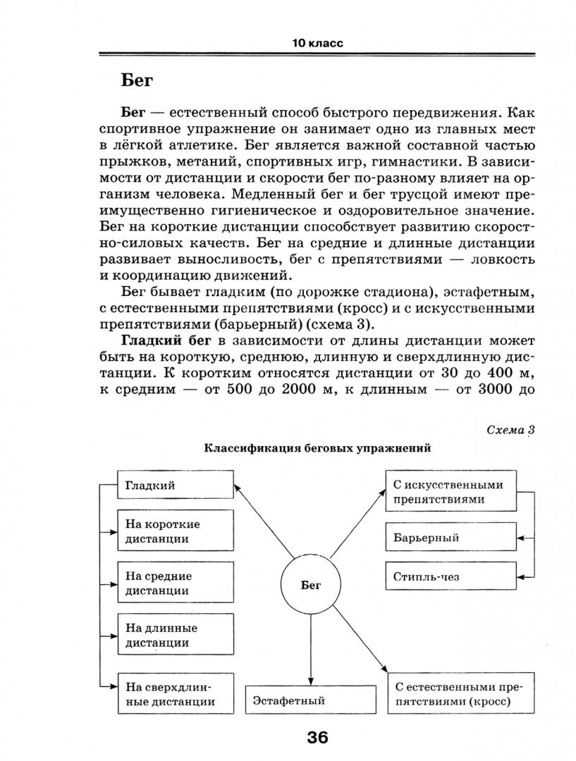 Иллюстрация 3 из 3 для Физическая культура. 10-11 классы. Базовый уровень. ФГОС - Григорий Погадаев | Лабиринт - книги. Источник: Лабиринт