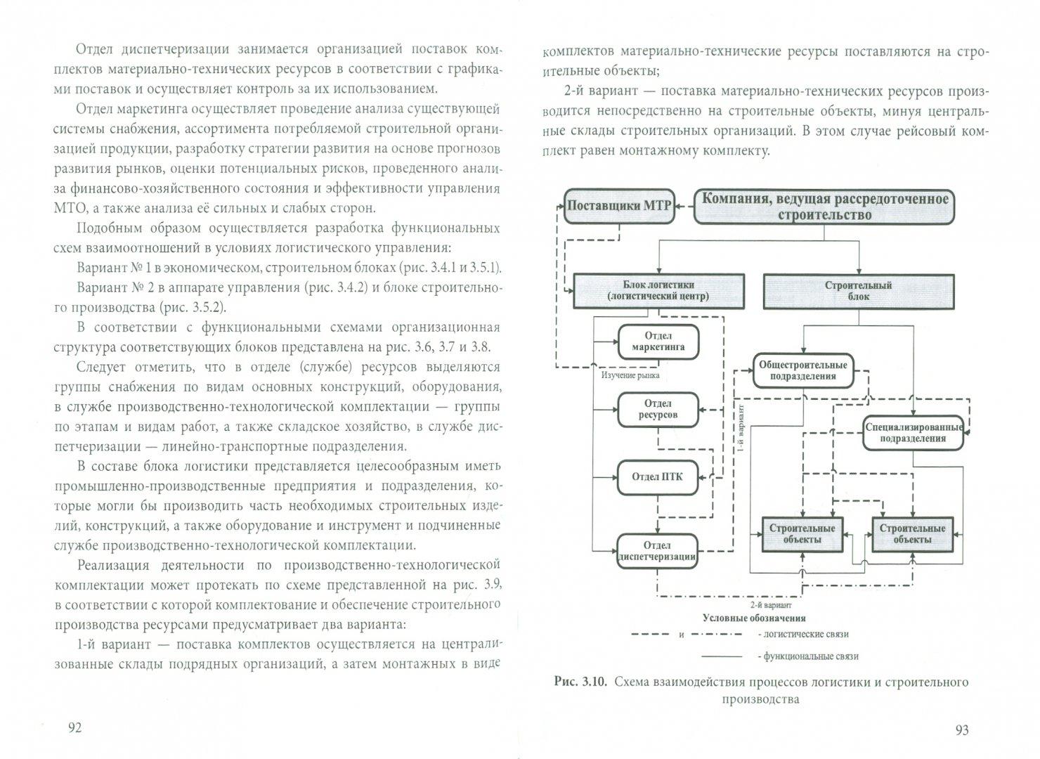Иллюстрация 1 из 7 для Организация и факторы ценообразования системы логистики рассредоточенного строительства - Сборщиков, Ермолаев | Лабиринт - книги. Источник: Лабиринт