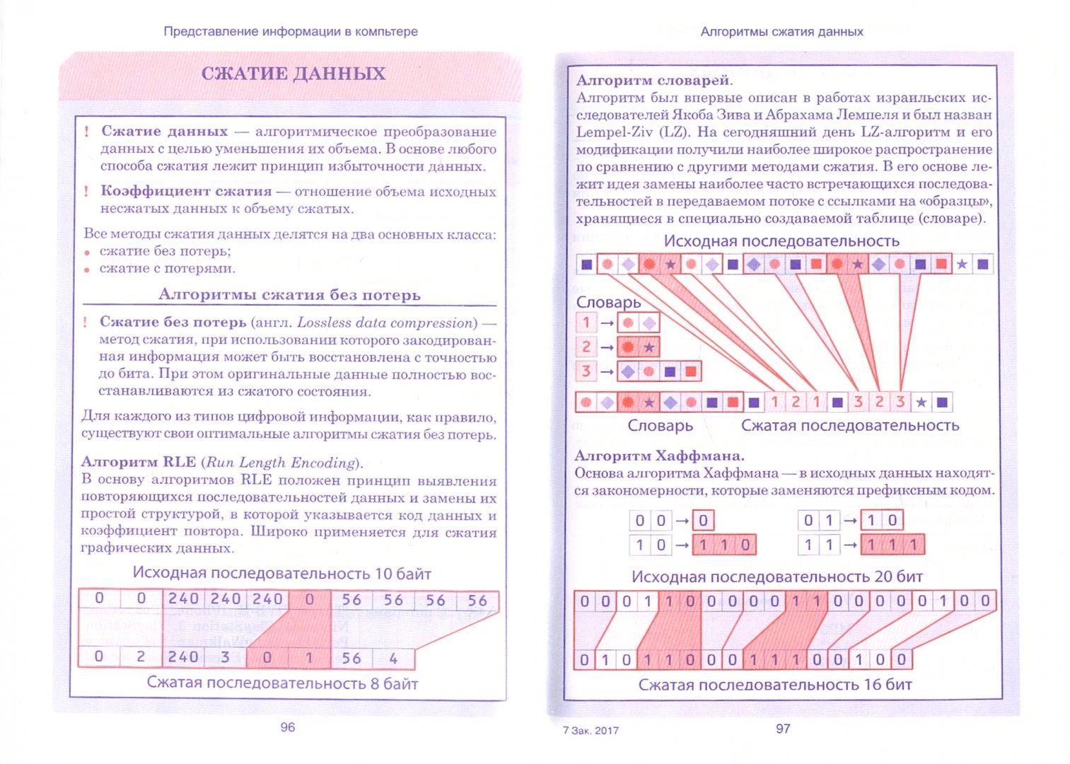 Иллюстрация 1 из 21 для Информатика. Весь школьный курс в таблицах | Лабиринт - книги. Источник: Лабиринт