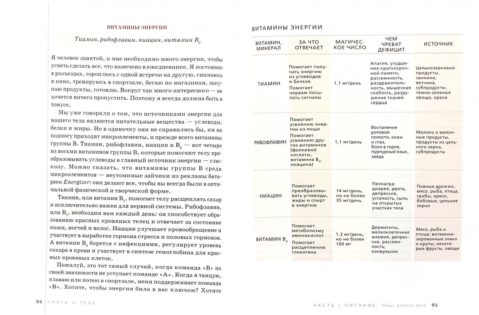 Иллюстрация 1 из 16 для Книга о теле - Кэмерон Диас | Лабиринт - книги. Источник: Лабиринт