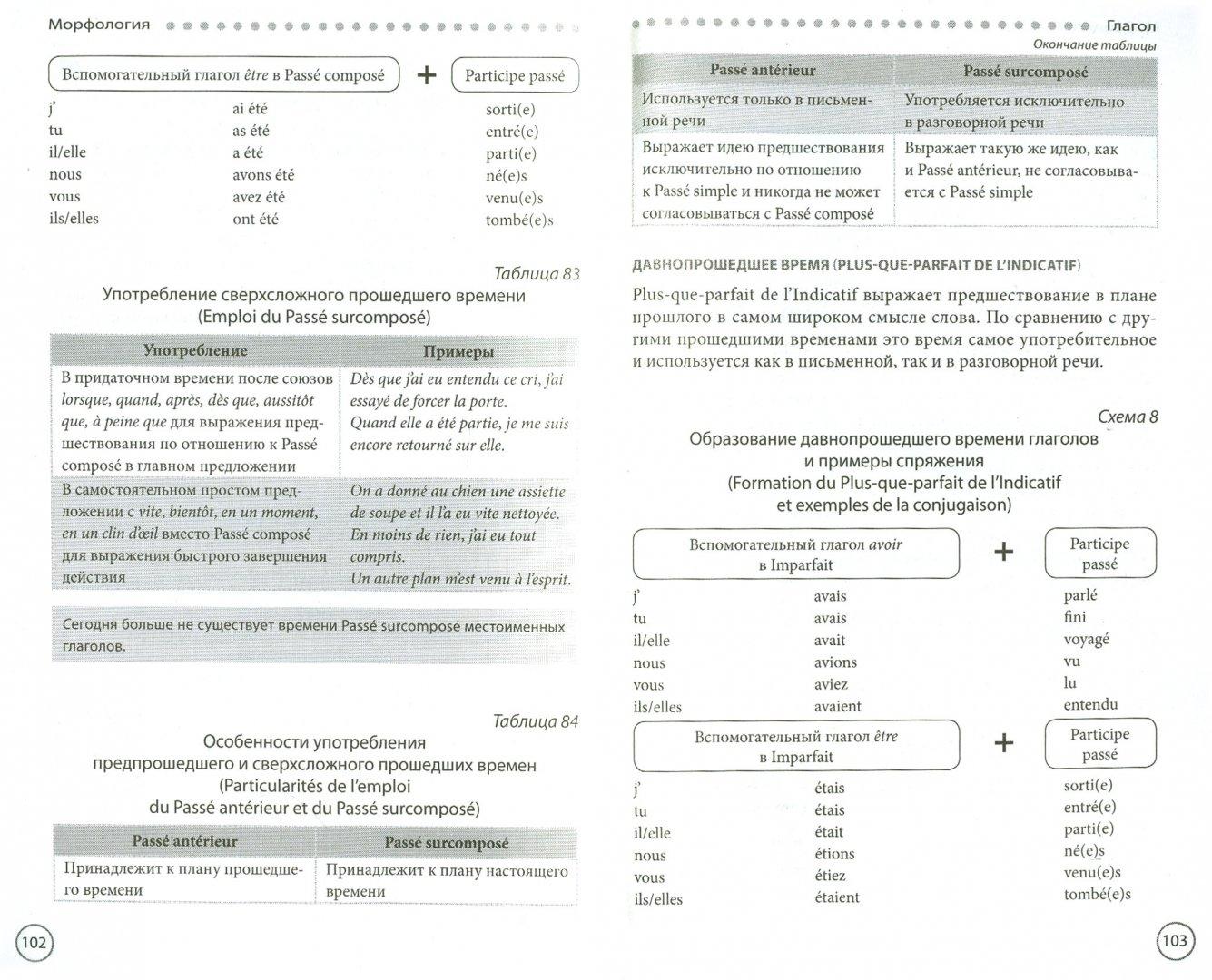 Иллюстрация 1 из 20 для Французская грамматика в таблицах и схемах - О. Кобринец | Лабиринт - книги. Источник: Лабиринт