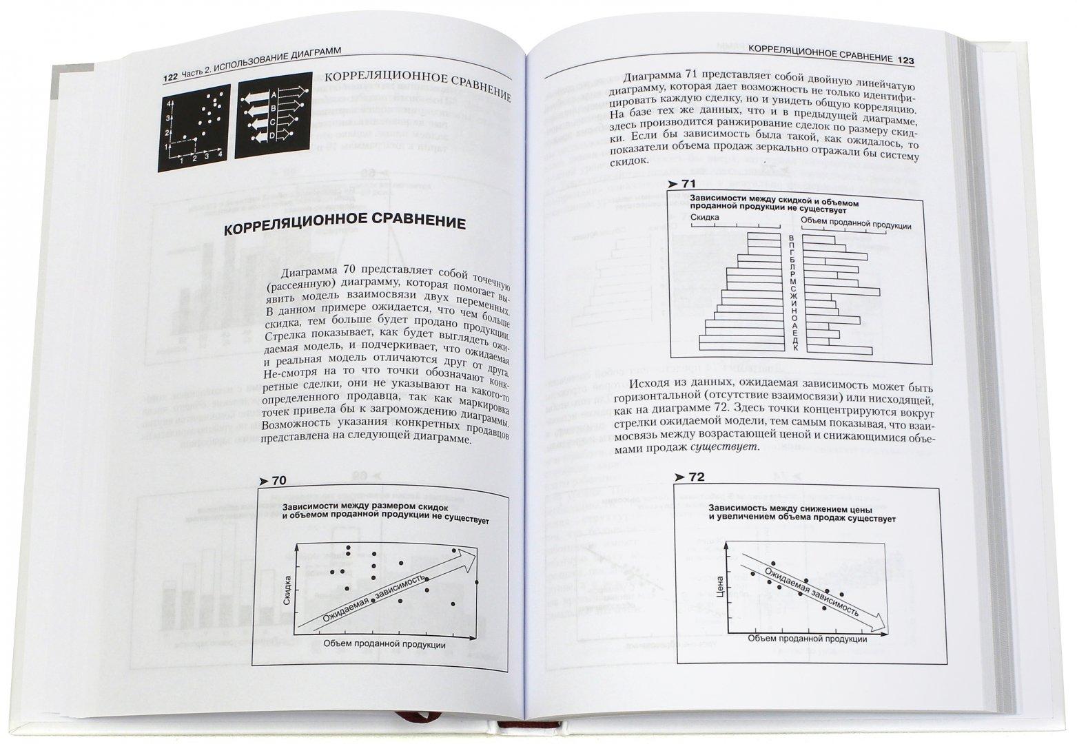 Иллюстрация 1 из 7 для Говори на языке диаграмм: Пособие по визуальным коммуникациям - Джин Желязны | Лабиринт - книги. Источник: Лабиринт