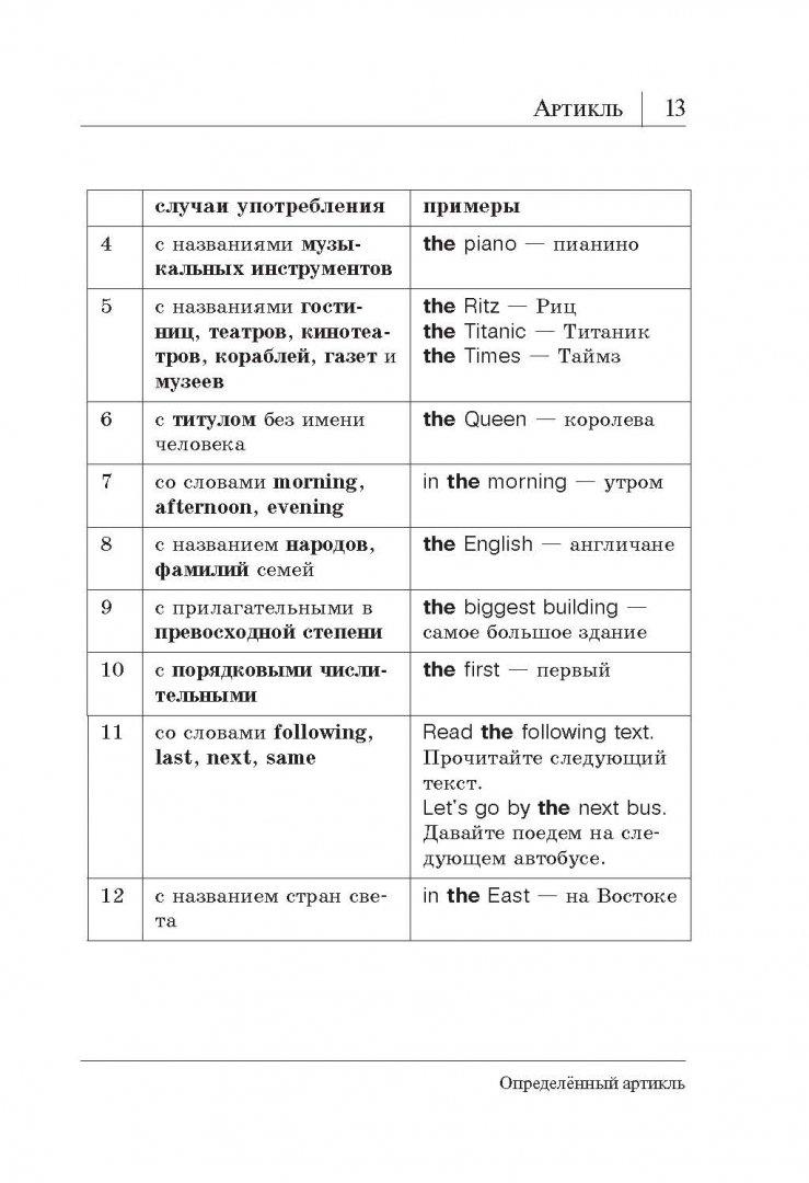 Иллюстрация 12 из 60 для Все правила английского языка в схемах и таблицах - Виктория Державина   Лабиринт - книги. Источник: Лабиринт