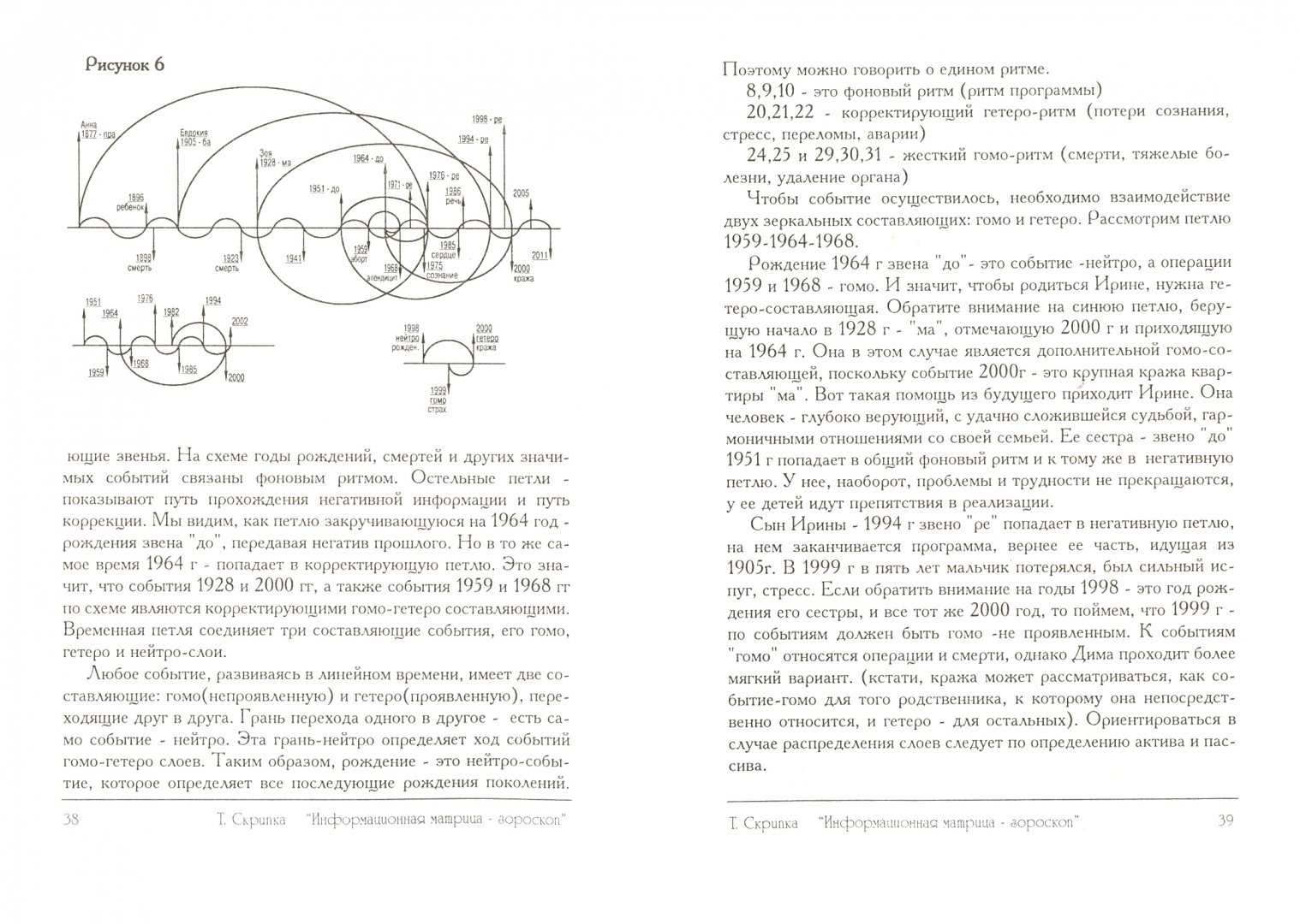 Иллюстрация 1 из 18 для Информационная матрица - гороскоп - Татьяна Скрипка | Лабиринт - книги. Источник: Лабиринт