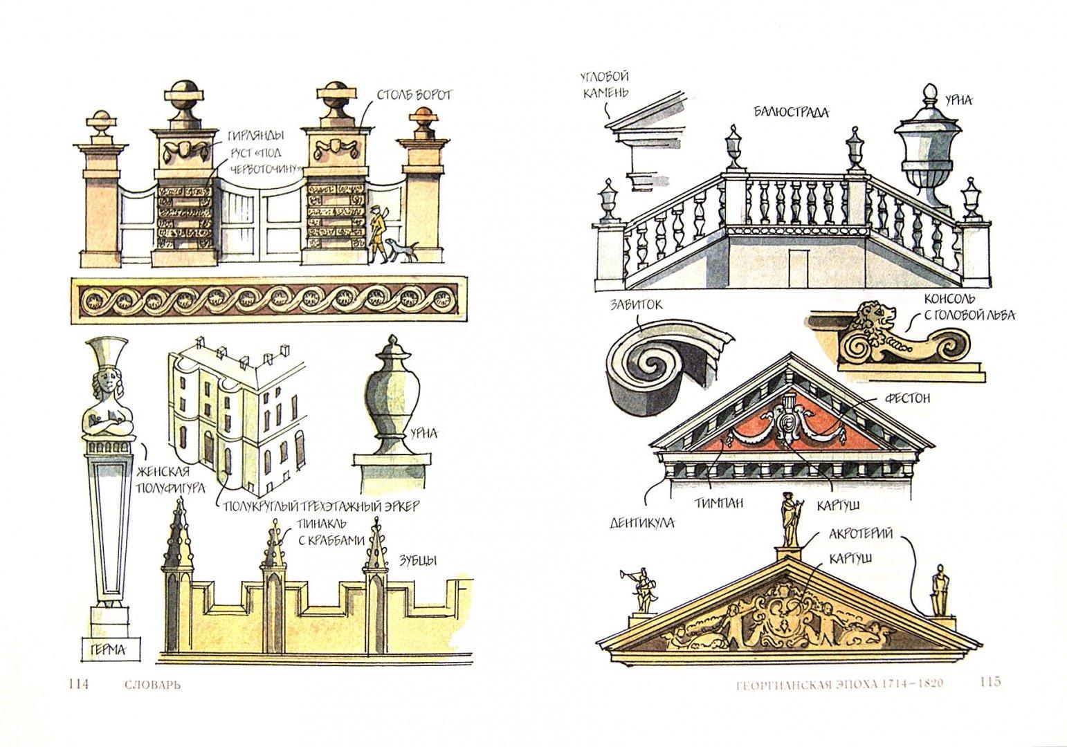 можно термины архитектуры картинки возвращению похода