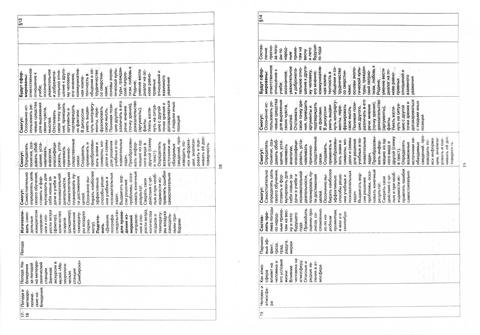 Иллюстрация 1 из 5 для География. 5 класс. Рабочая программа к учебнику А. А. Летягина. ФГОС - Наталия Болотникова | Лабиринт - книги. Источник: Лабиринт