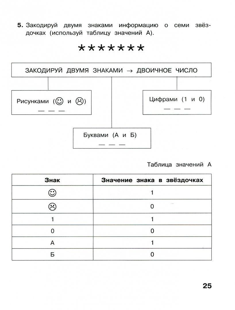 Иллюстрация 1 из 28 для Информатика. 2 класс. Рабочая тетрадь. В 2-х частях. Часть 2. ФГОС - Матвеева, Челак, Конопатова, Панкратова | Лабиринт - книги. Источник: Лабиринт