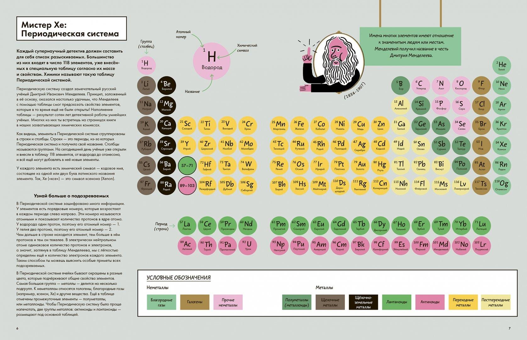 Иллюстрация 5 из 50 для Элементарно! Вся таблица Менделеева у тебя дома - Майк Барфилд | Лабиринт - книги. Источник: Лабиринт