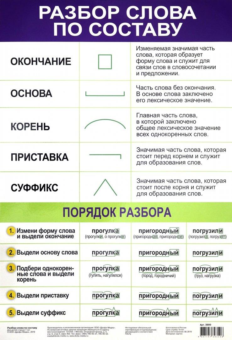 разбор слова парник по составу