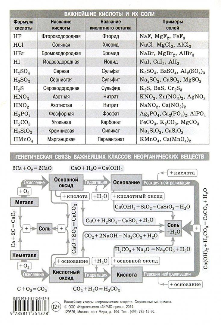 Иллюстрация 1 из 3 для Важнейшие классы неорганических веществ | Лабиринт - книги. Источник: Лабиринт